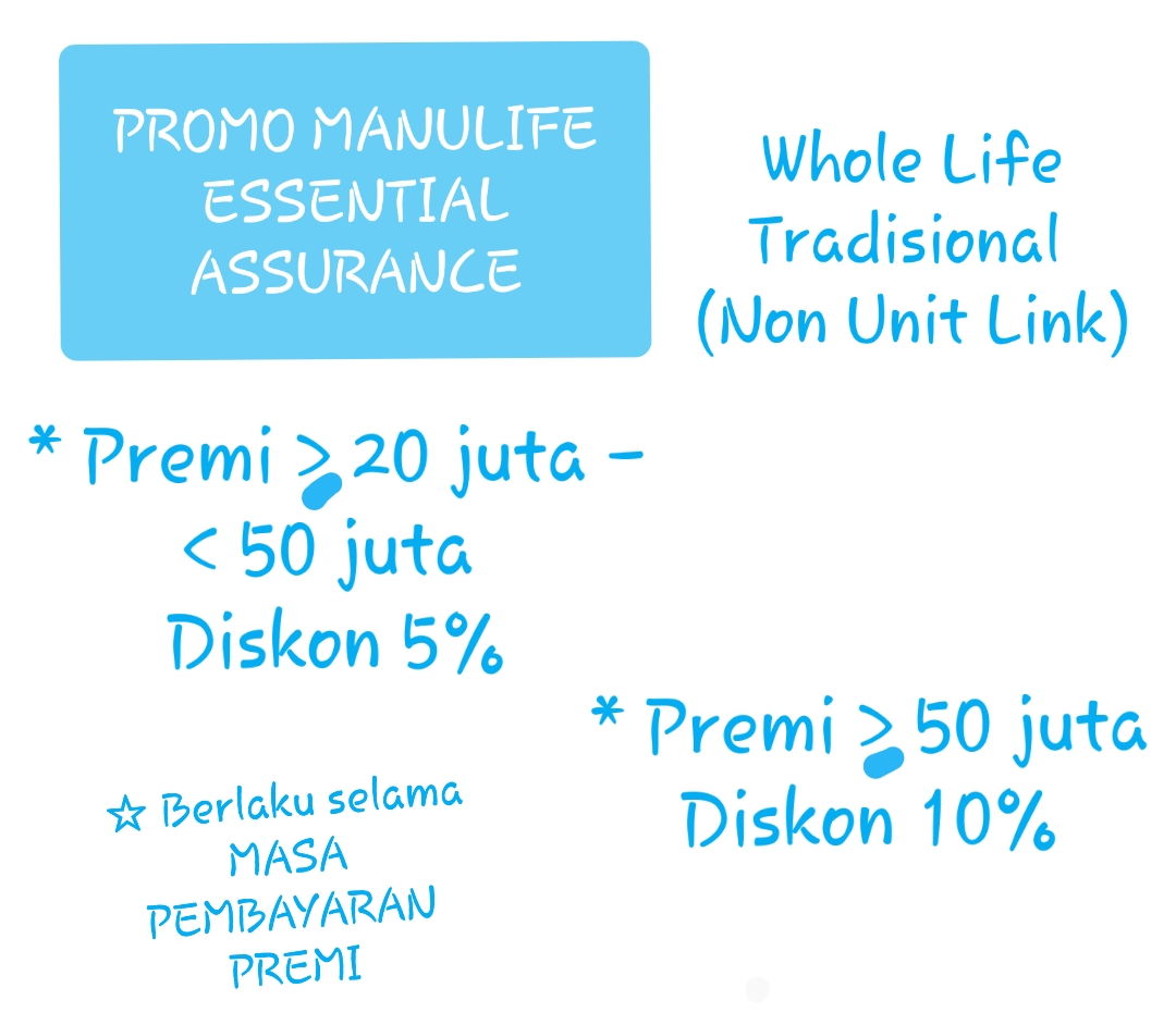 Diskon MEA April 2019